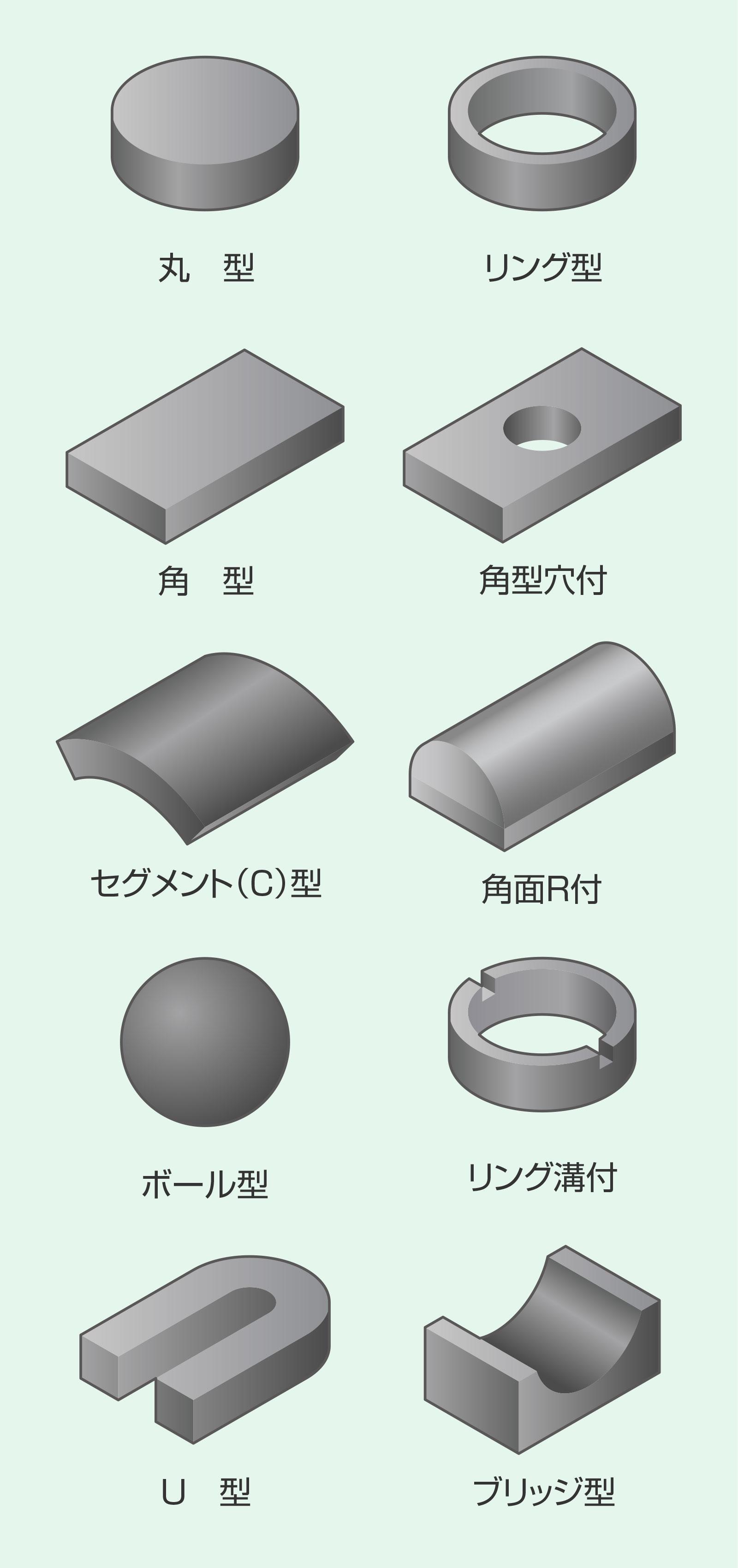 キャナック:永久磁石の概要